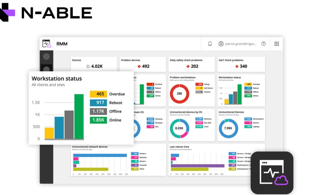 23/09/21 | Τεχνικό Webinar N-able: Παρουσίαση κονσόλας για MSPs